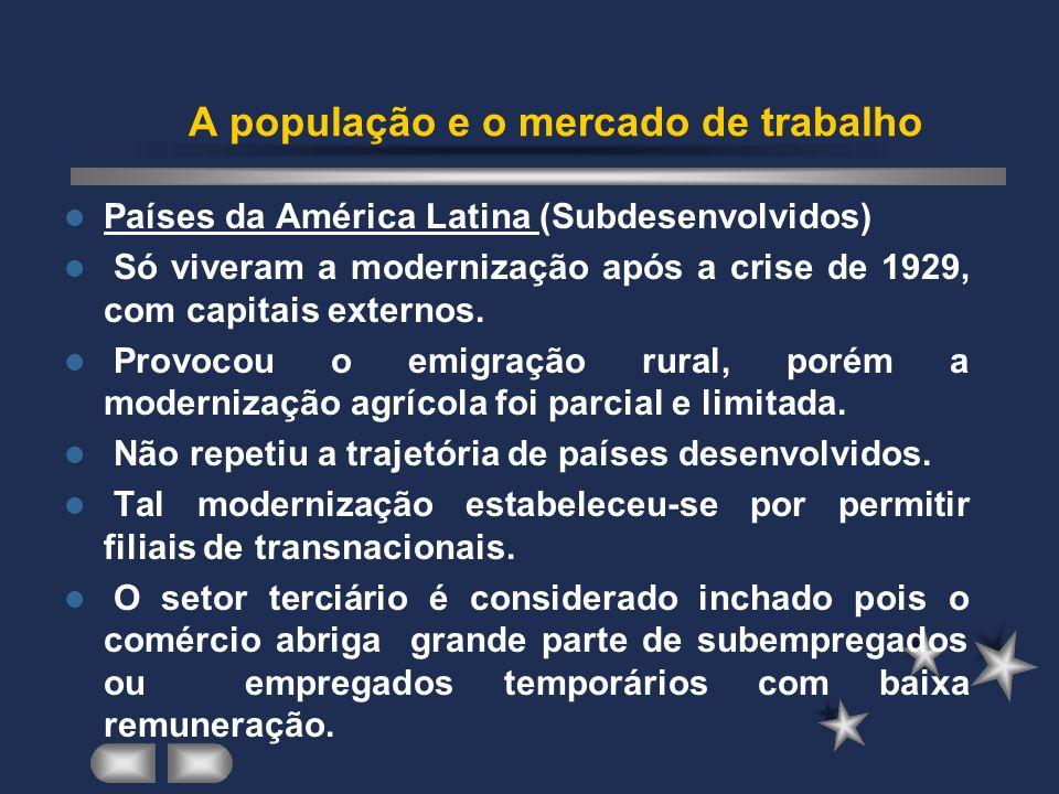 A população e o mercado de trabalho Países da América Latina (Subdesenvolvidos) Só viveram a modernização após a crise de 1929, com capitais externos.