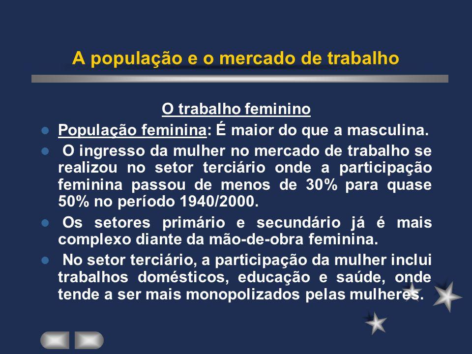 A população e o mercado de trabalho O trabalho feminino População feminina: É maior do que a masculina.