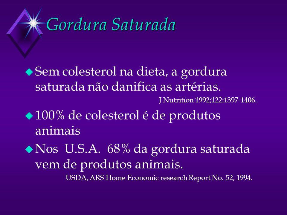 Gordura Saturada u Sem colesterol na dieta, a gordura saturada não danifica as artérias. J Nutrition 1992;122:1397-1406. u 100% de colesterol é de pro