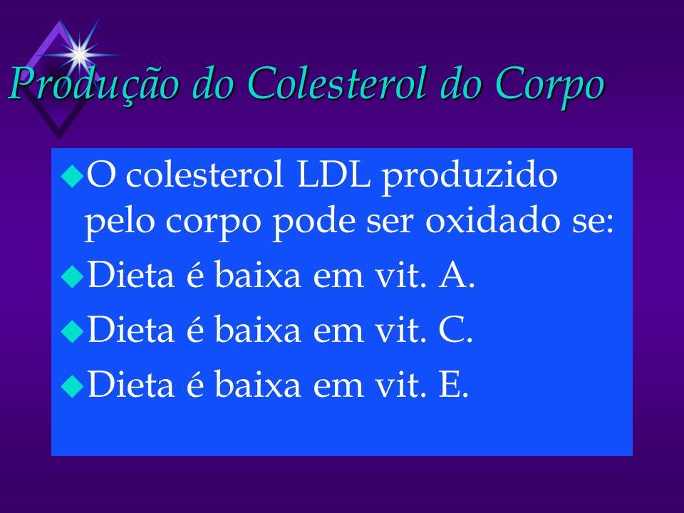Produção do Colesterol do Corpo u O colesterol LDL produzido pelo corpo pode ser oxidado se: u Dieta é baixa em vit.