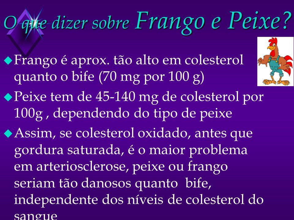 O que dizer sobre Frango e Peixe? u Frango é aprox. tão alto em colesterol quanto o bife (70 mg por 100 g) u Peixe tem de 45-140 mg de colesterol por