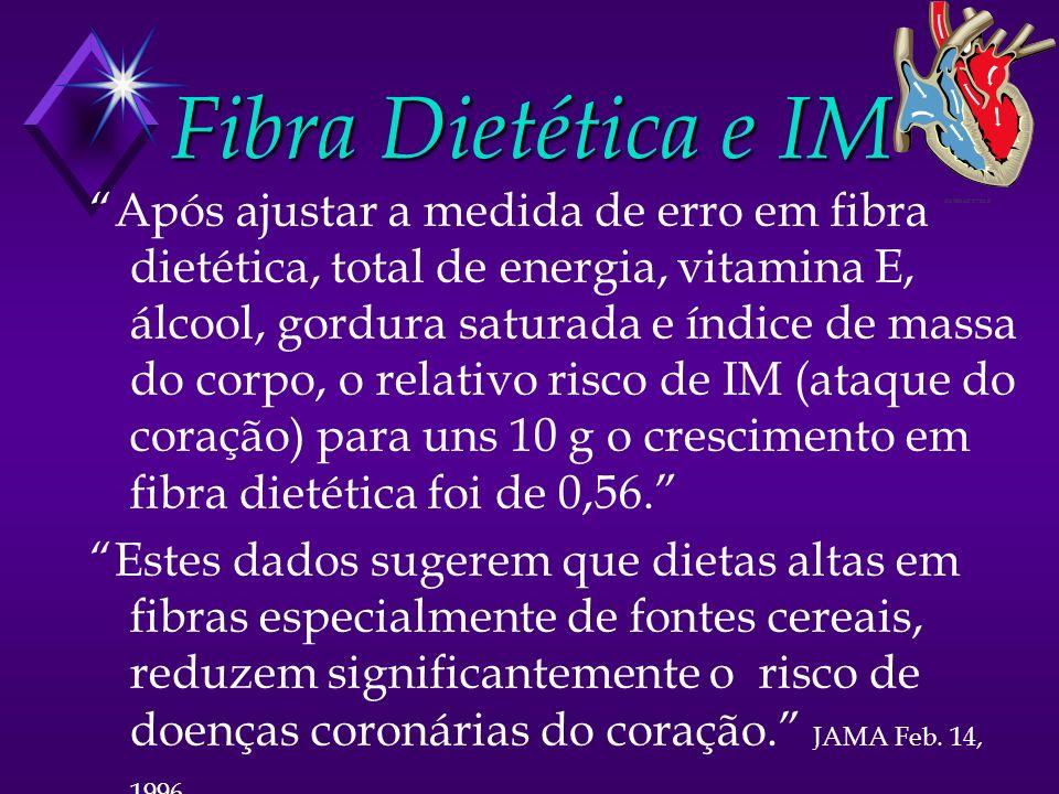 Fibra Dietética e IM Após ajustar a medida de erro em fibra dietética, total de energia, vitamina E, álcool, gordura saturada e índice de massa do corpo, o relativo risco de IM (ataque do coração) para uns 10 g o crescimento em fibra dietética foi de 0,56.