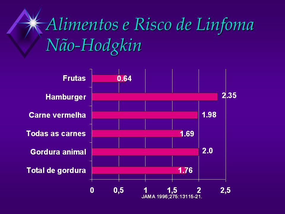 Alimentos e Risco de Linfoma Não-Hodgkin