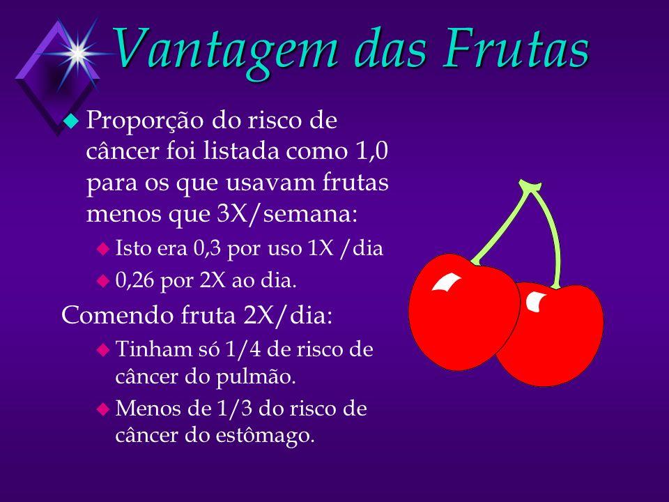 Vantagem das Frutas u Proporção do risco de câncer foi listada como 1,0 para os que usavam frutas menos que 3X/semana: u Isto era 0,3 por uso 1X /dia u 0,26 por 2X ao dia.