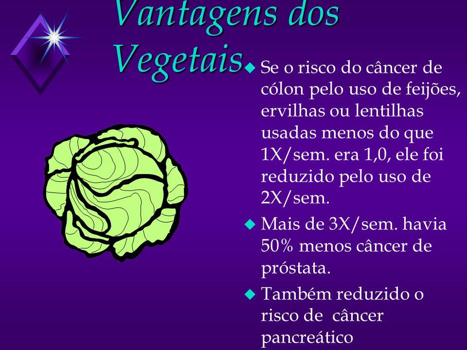 Vantagens dos Vegetais u Se o risco do câncer de cólon pelo uso de feijões, ervilhas ou lentilhas usadas menos do que 1X/sem. era 1,0, ele foi reduzid