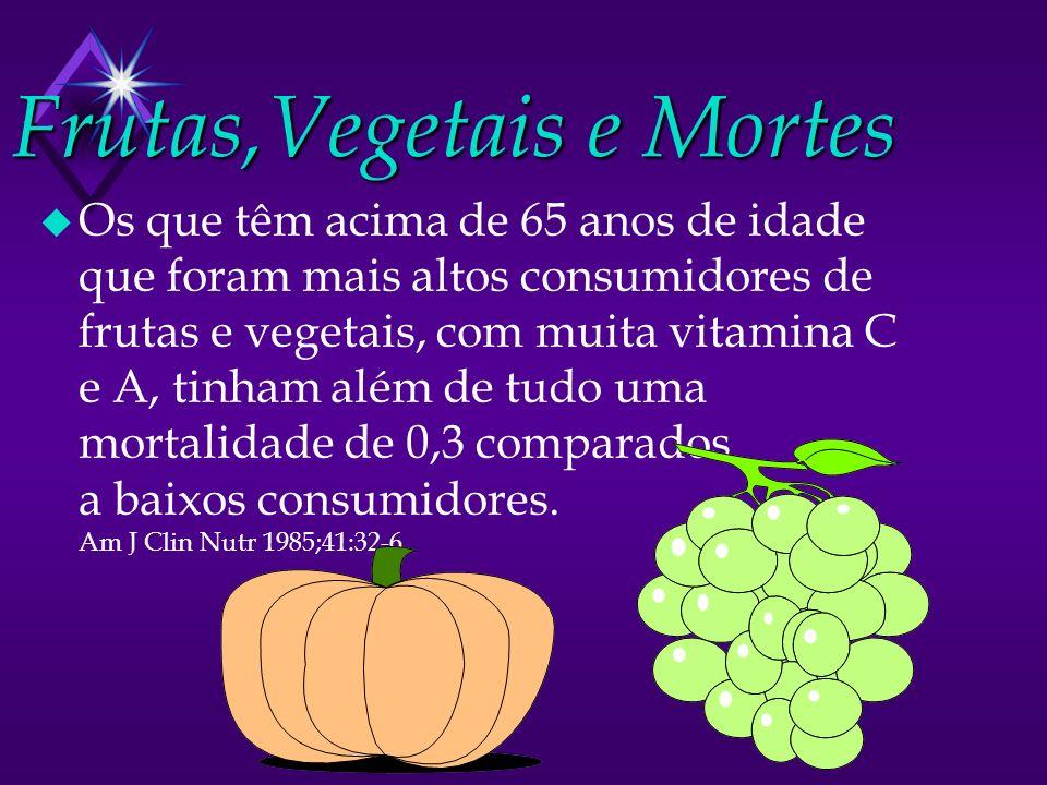 Frutas,Vegetais e Mortes u Os que têm acima de 65 anos de idade que foram mais altos consumidores de frutas e vegetais, com muita vitamina C e A, tinh