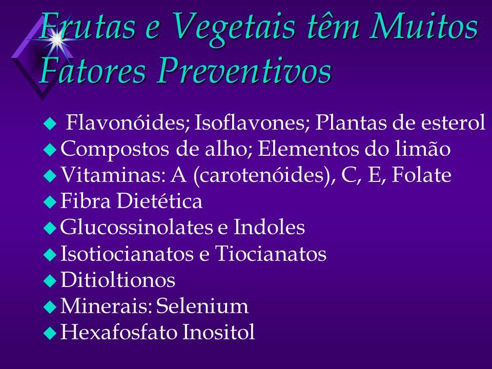 Frutas e Vegetais têm Muitos Fatores Preventivos u Flavonóides; Isoflavones; Plantas de esterol u Compostos de alho; Elementos do limão u Vitaminas: A