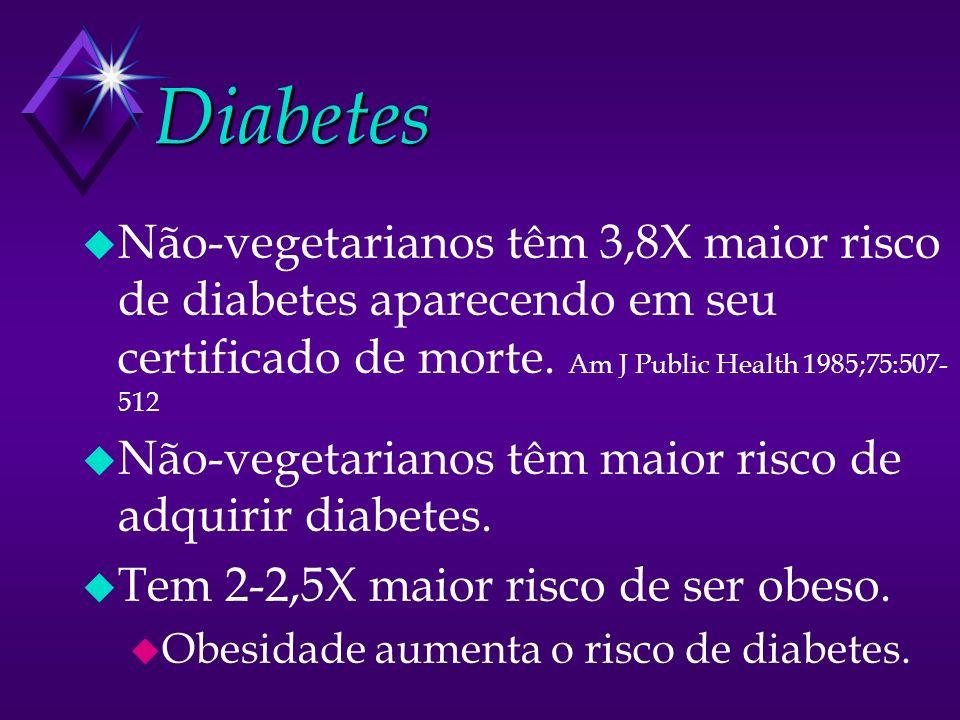 Diabetes u Não-vegetarianos têm 3,8X maior risco de diabetes aparecendo em seu certificado de morte. Am J Public Health 1985;75:507- 512 u Não-vegetar
