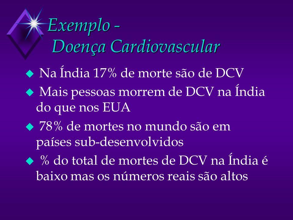 Exemplo - Doença Cardiovascular u Na Índia 17% de morte são de DCV u Mais pessoas morrem de DCV na Índia do que nos EUA u 78% de mortes no mundo são em países sub-desenvolvidos u % do total de mortes de DCV na Índia é baixo mas os números reais são altos