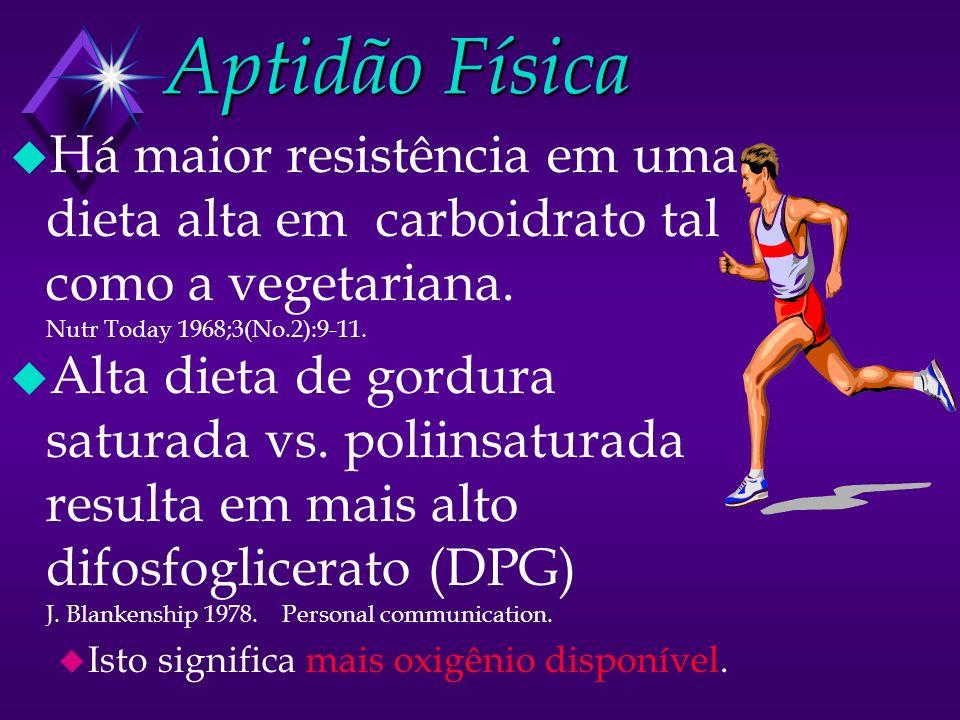 Aptidão Física u Há maior resistência em uma dieta alta em carboidrato tal como a vegetariana. Nutr Today 1968;3(No.2):9-11. u Alta dieta de gordura s