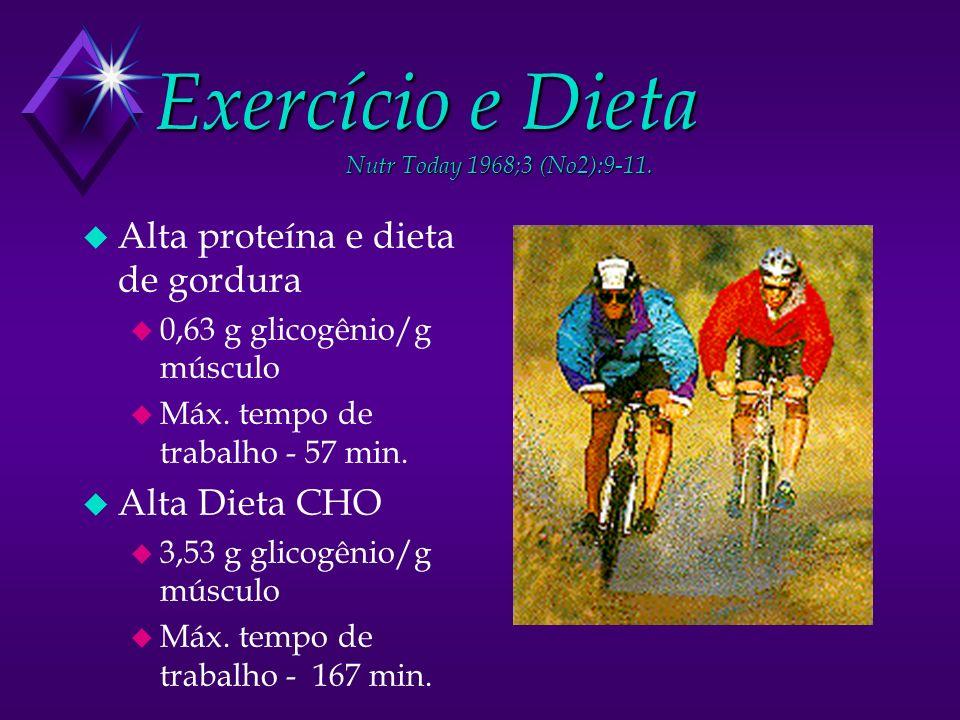 Exercício e Dieta Nutr Today 1968;3 (No2):9-11. u Alta proteína e dieta de gordura u 0,63 g glicogênio/g músculo u Máx. tempo de trabalho - 57 min. u