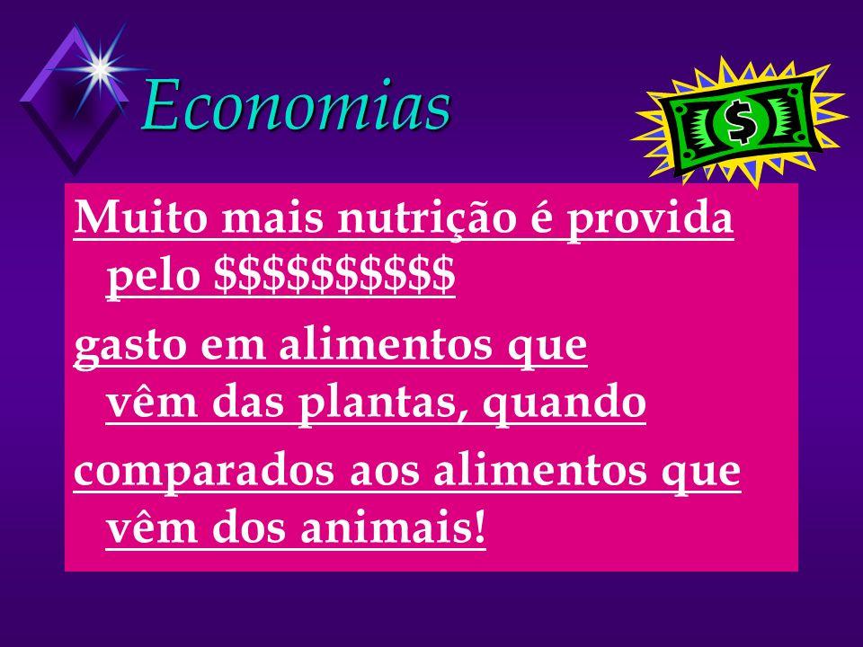 Muito mais nutrição é provida pelo $$$$$$$$$$ gasto em alimentos que vêm das plantas, quando comparados aos alimentos que vêm dos animais! Economias