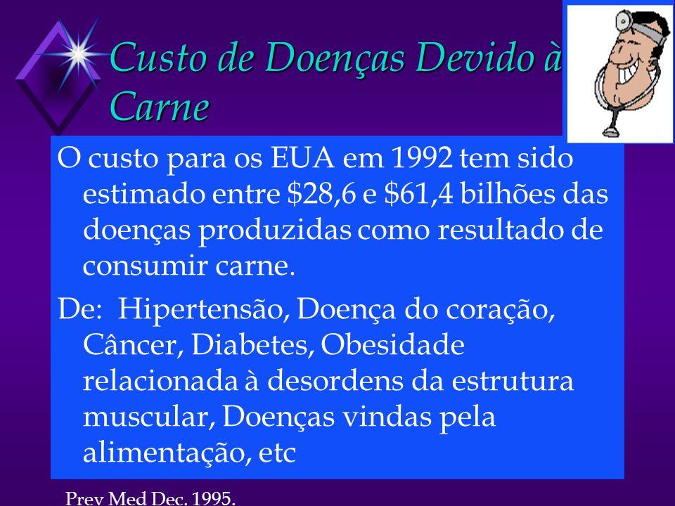 Custo de Doenças Devido à Carne O custo para os EUA em 1992 tem sido estimado entre $28,6 e $61,4 bilhões das doenças produzidas como resultado de con