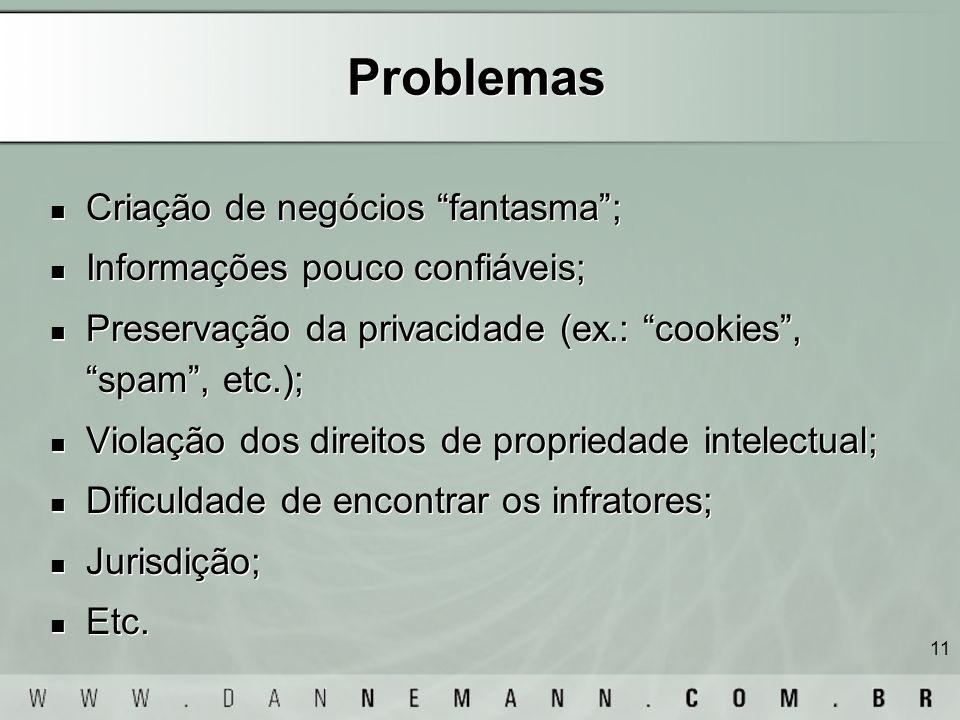 11 Problemas Criação de negócios fantasma; Informações pouco confiáveis; Preservação da privacidade (ex.: cookies, spam, etc.); Violação dos direitos