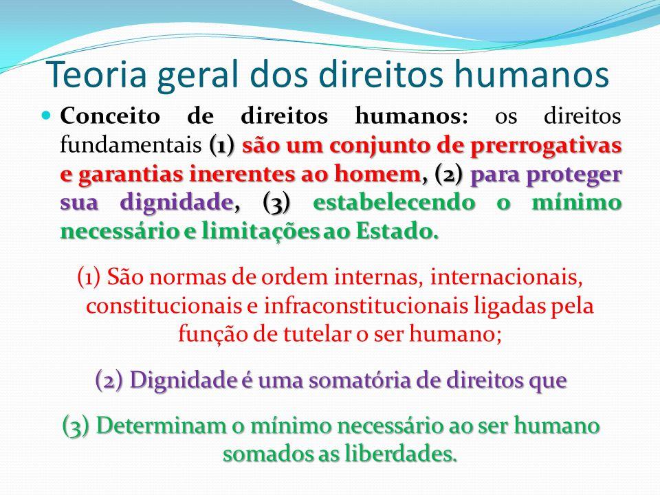 Teoria geral dos direitos humanos (1) são um conjunto de prerrogativas e garantias inerentes ao homem, (2) para proteger sua dignidade, (3) estabelece