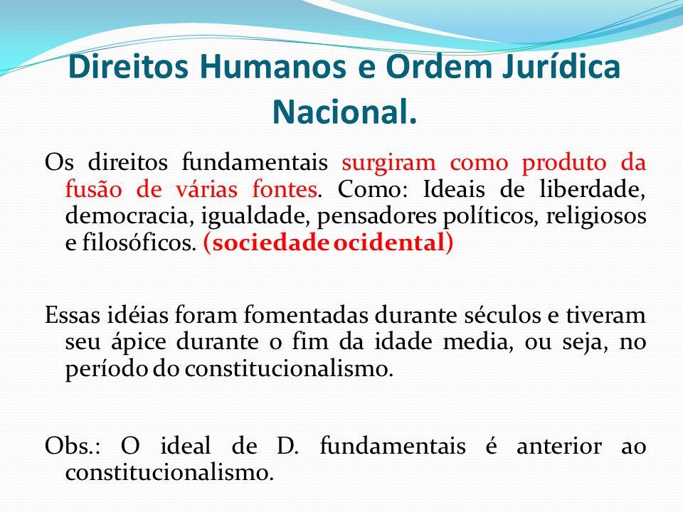 Direitos Humanos e Ordem Jurídica Nacional. Os direitos fundamentais surgiram como produto da fusão de várias fontes. Como: Ideais de liberdade, democ