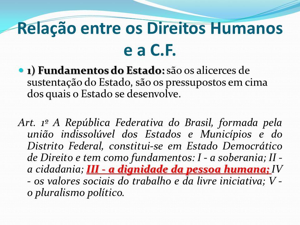 Relação entre os Direitos Humanos e a C.F. 1) Fundamentos do Estado: 1) Fundamentos do Estado: são os alicerces de sustentação do Estado, são os press