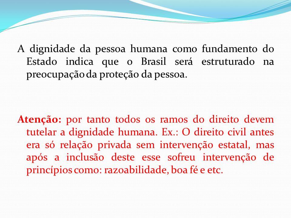 A dignidade da pessoa humana como fundamento do Estado indica que o Brasil será estruturado na preocupação da proteção da pessoa. Atenção: por tanto t