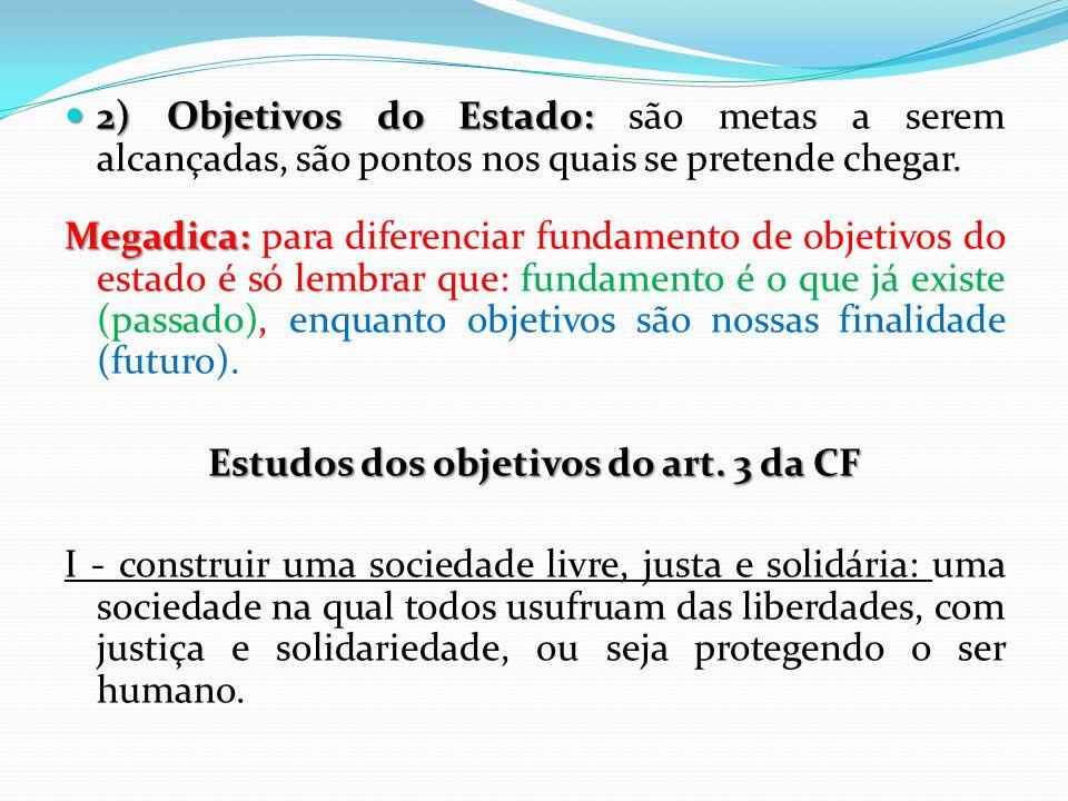2) Objetivos do Estado: 2) Objetivos do Estado: são metas a serem alcançadas, são pontos nos quais se pretende chegar. Megadica: Megadica: para difere