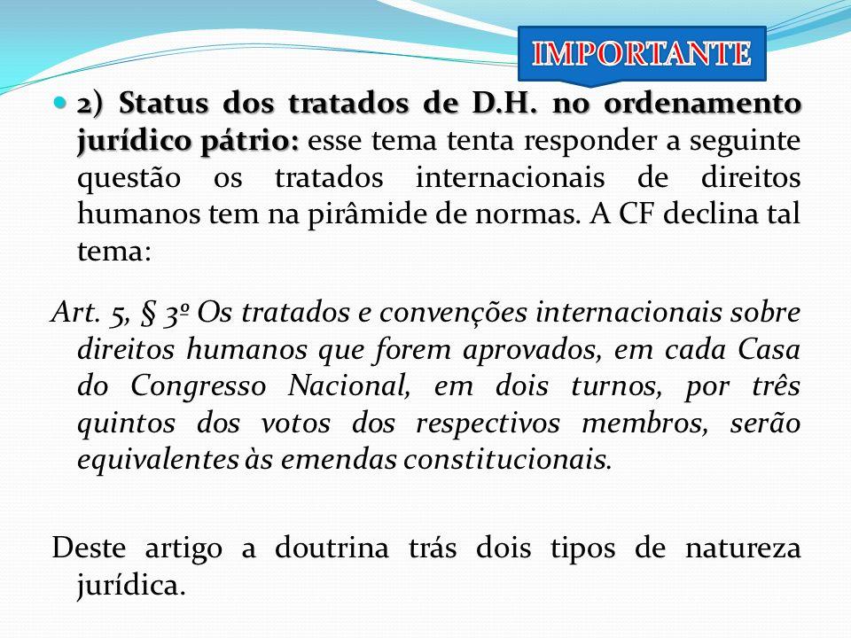 2) Status dos tratados de D.H. no ordenamento jurídico pátrio: 2) Status dos tratados de D.H. no ordenamento jurídico pátrio: esse tema tenta responde
