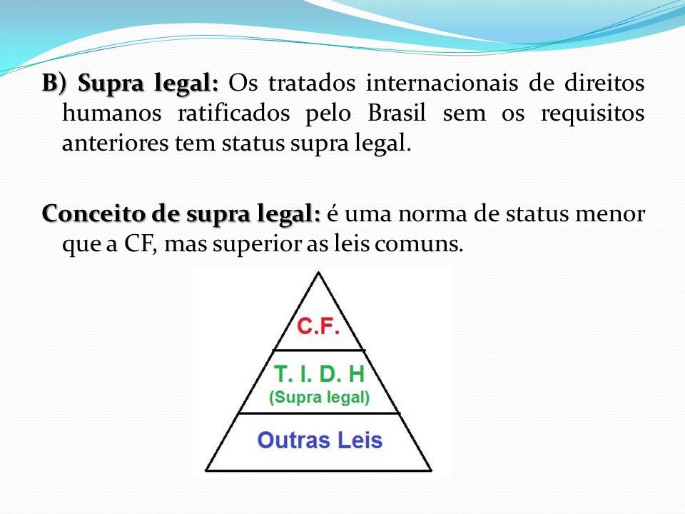 B) Supra legal: B) Supra legal: Os tratados internacionais de direitos humanos ratificados pelo Brasil sem os requisitos anteriores tem status supra l