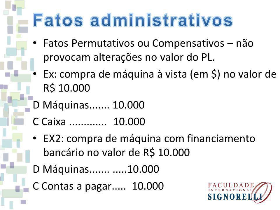 Fatos Permutativos ou Compensativos – não provocam alterações no valor do PL. Ex: compra de máquina à vista (em $) no valor de R$ 10.000 D Máquinas...