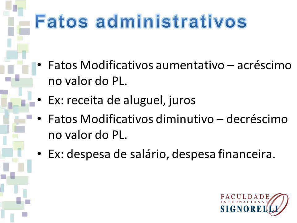 Fatos Modificativos aumentativo – acréscimo no valor do PL. Ex: receita de aluguel, juros Fatos Modificativos diminutivo – decréscimo no valor do PL.