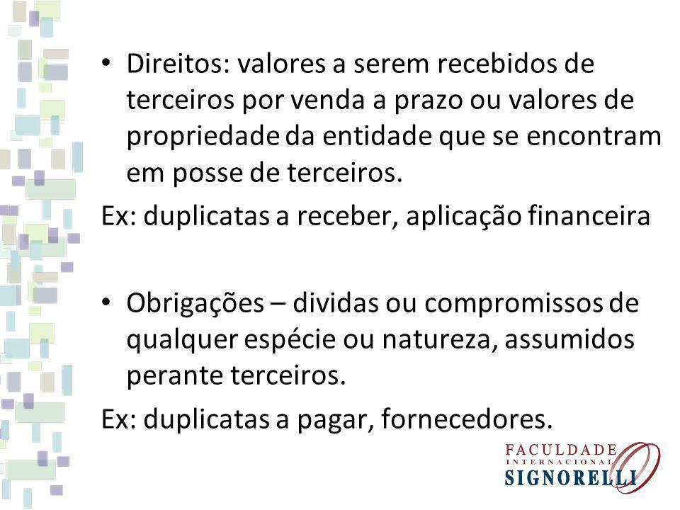 Direitos: valores a serem recebidos de terceiros por venda a prazo ou valores de propriedade da entidade que se encontram em posse de terceiros.