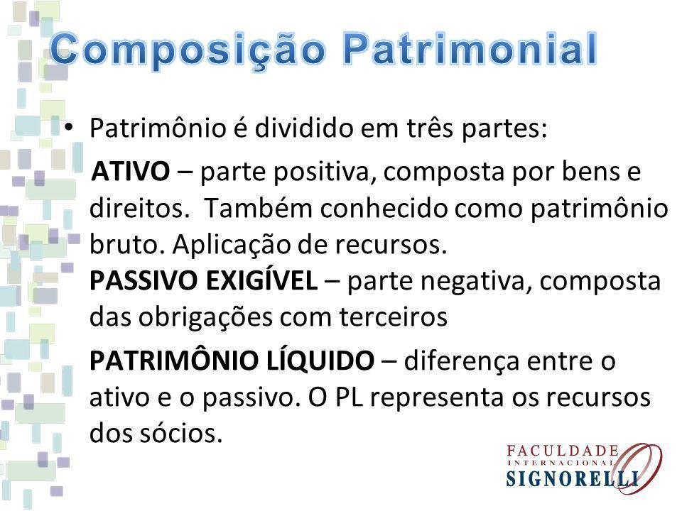 Patrimônio é dividido em três partes: ATIVO – parte positiva, composta por bens e direitos. Também conhecido como patrimônio bruto. Aplicação de recur