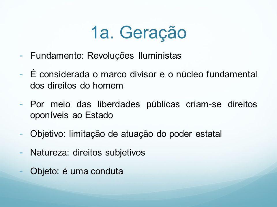 1a. Geração - Fundamento: Revoluções Iluministas - É considerada o marco divisor e o núcleo fundamental dos direitos do homem - Por meio das liberdade