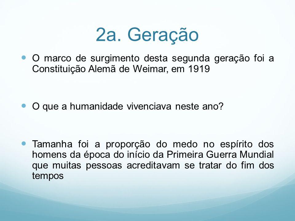 2a. Geração O marco de surgimento desta segunda geração foi a Constituição Alemã de Weimar, em 1919 O que a humanidade vivenciava neste ano? Tamanha f