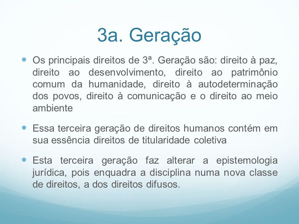 3a. Geração Os principais direitos de 3ª. Geração são: direito à paz, direito ao desenvolvimento, direito ao patrimônio comum da humanidade, direito à