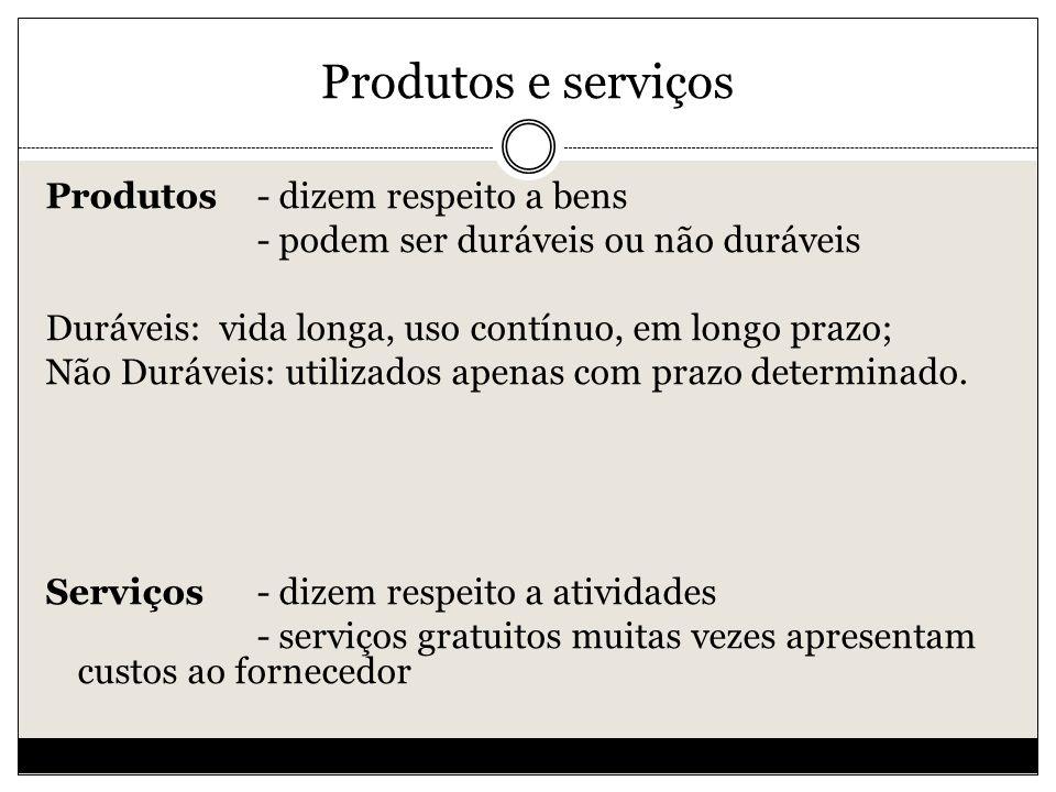 Produtos e serviços Produtos- dizem respeito a bens - podem ser duráveis ou não duráveis Duráveis: vida longa, uso contínuo, em longo prazo; Não Duráveis: utilizados apenas com prazo determinado.