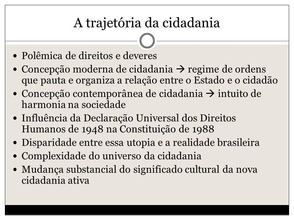A trajetória da cidadania Polêmica de direitos e deveres Concepção moderna de cidadania regime de ordens que pauta e organiza a relação entre o Estado e o cidadão Concepção contemporânea de cidadania intuito de harmonia na sociedade Influência da Declaração Universal dos Direitos Humanos de 1948 na Constituição de 1988 Disparidade entre essa utopia e a realidade brasileira Complexidade do universo da cidadania Mudança substancial do significado cultural da nova cidadania ativa