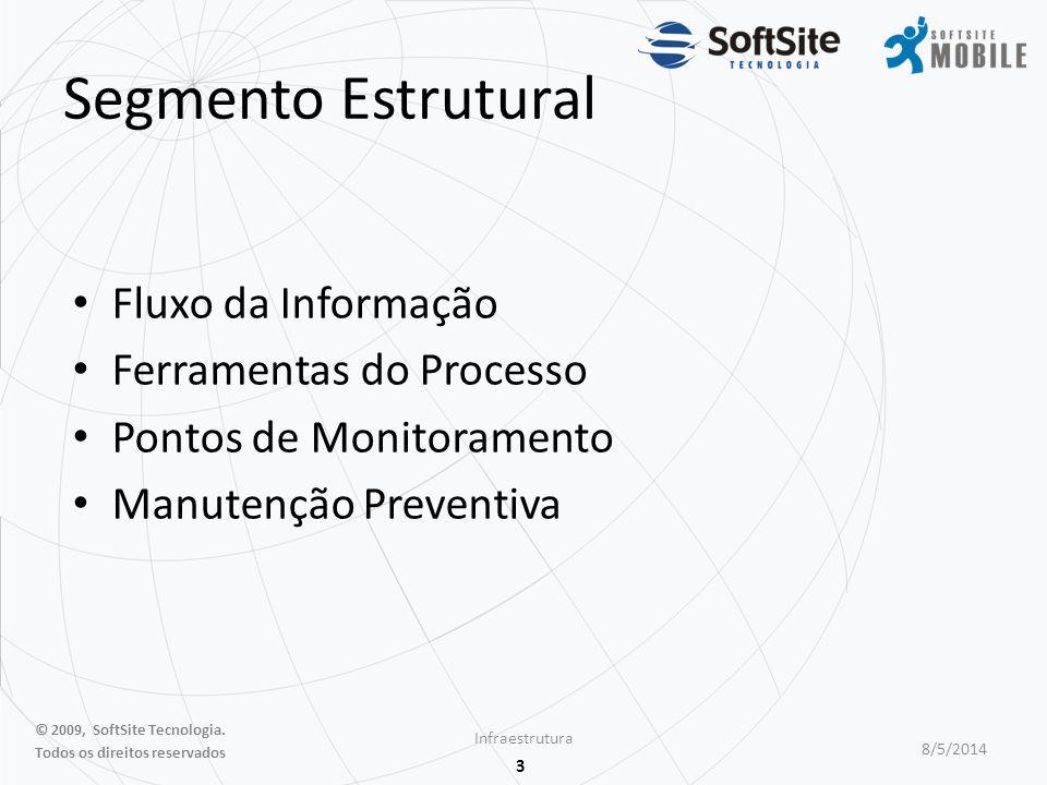 4 Fluxo da Informação Infraestrutura 8/5/2014 © 2009, SoftSite Tecnologia.