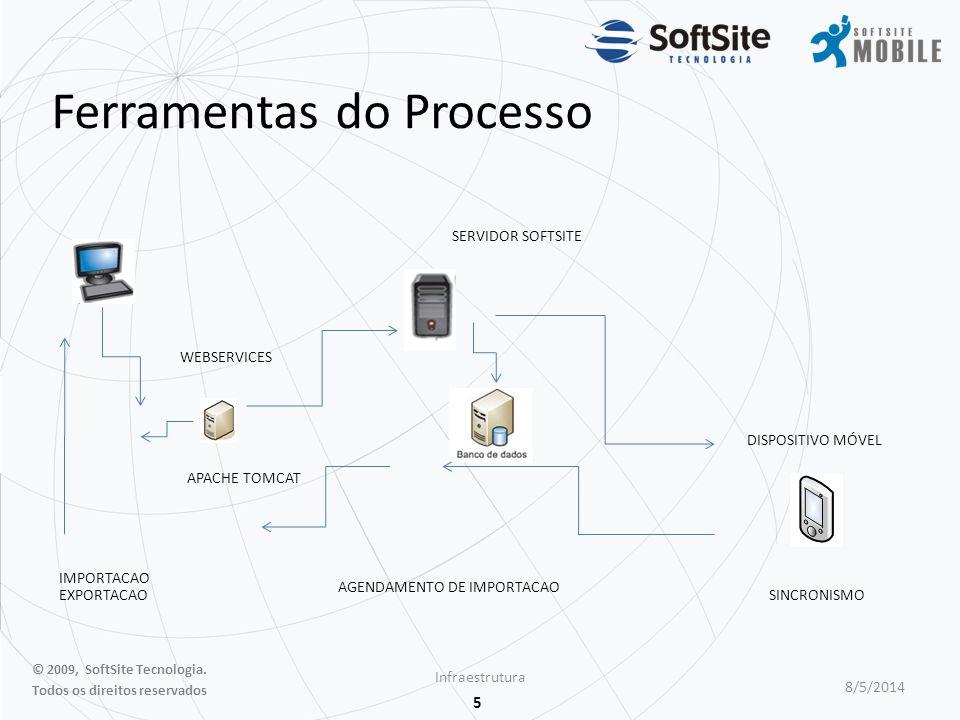 6 Ferramentas do Processo Infraestrutura 8/5/2014 © 2009, SoftSite Tecnologia.