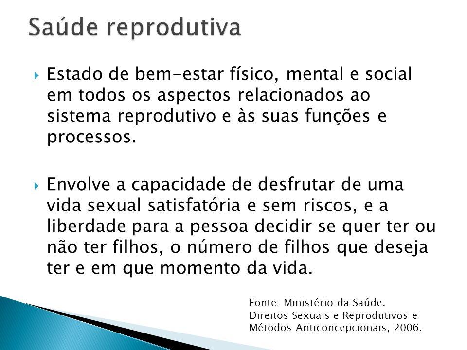 Estado de bem-estar físico, mental e social em todos os aspectos relacionados ao sistema reprodutivo e às suas funções e processos. Envolve a capacida