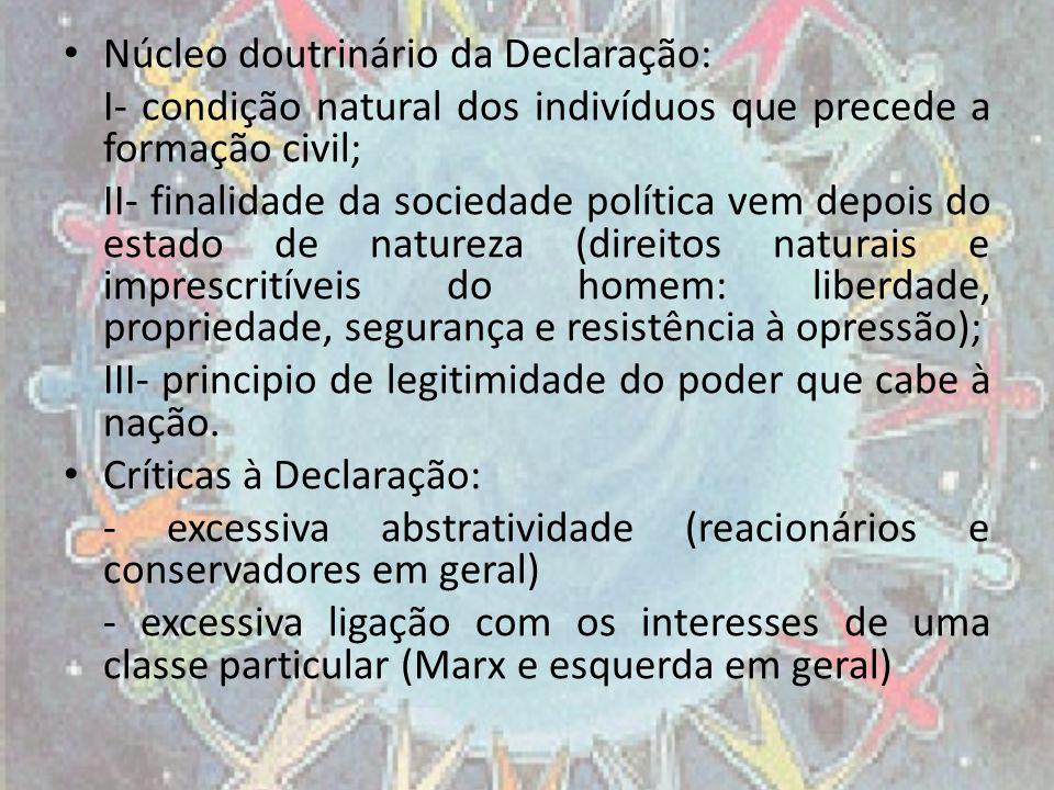 Núcleo doutrinário da Declaração: I- condição natural dos indivíduos que precede a formação civil; II- finalidade da sociedade política vem depois do