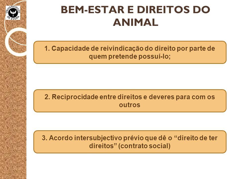 BEM-ESTAR E DIREITOS DO ANIMAL 1.
