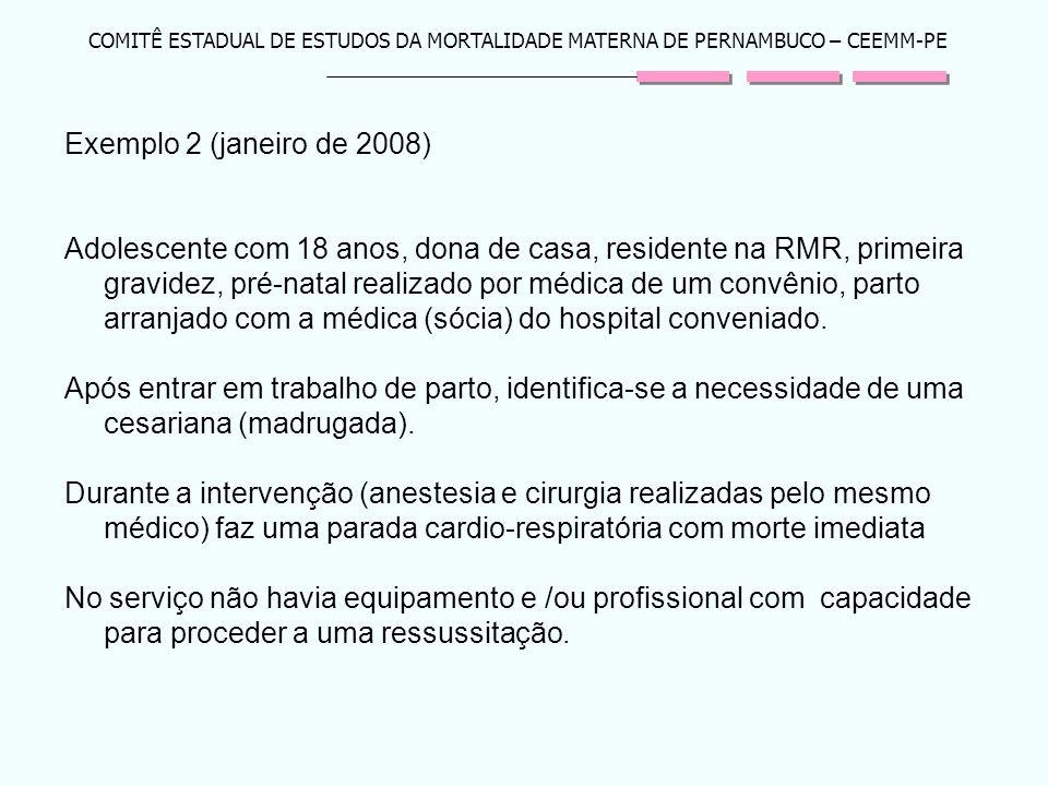 COMITÊ ESTADUAL DE ESTUDOS DA MORTALIDADE MATERNA DE PERNAMBUCO – CEEMM-PE Exemplo 2 (janeiro de 2008) Adolescente com 18 anos, dona de casa, resident