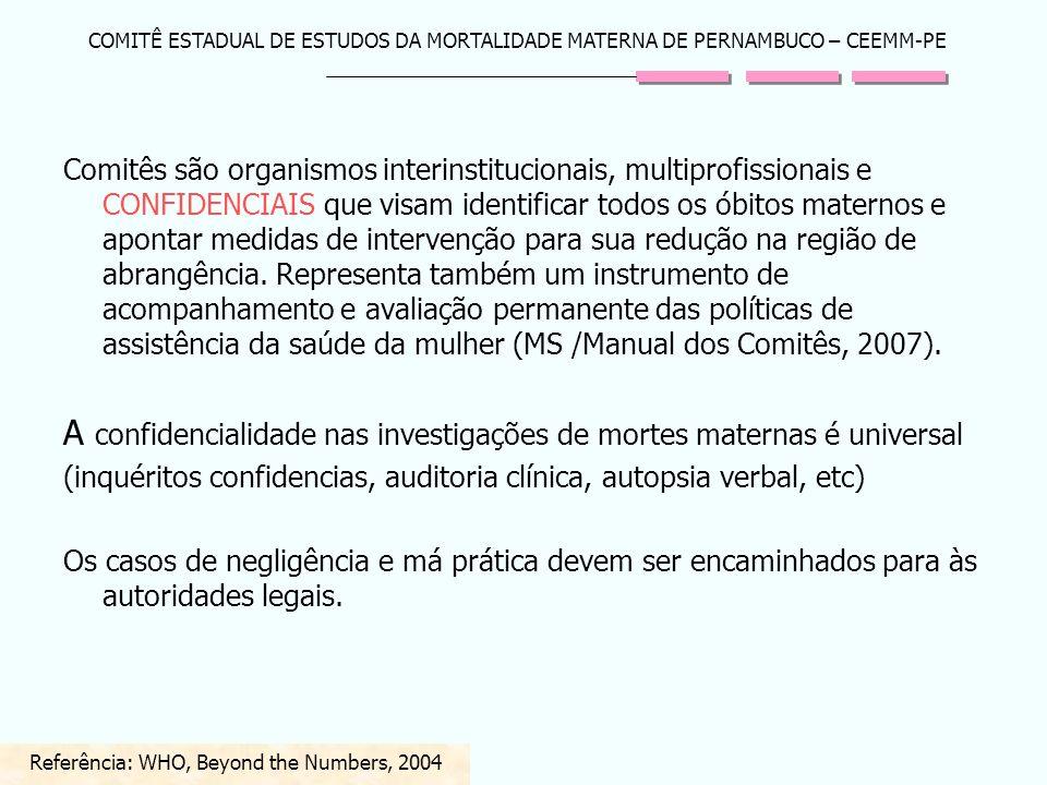 COMITÊ ESTADUAL DE ESTUDOS DA MORTALIDADE MATERNA DE PERNAMBUCO – CEEMM-PE Comitês são organismos interinstitucionais, multiprofissionais e CONFIDENCI