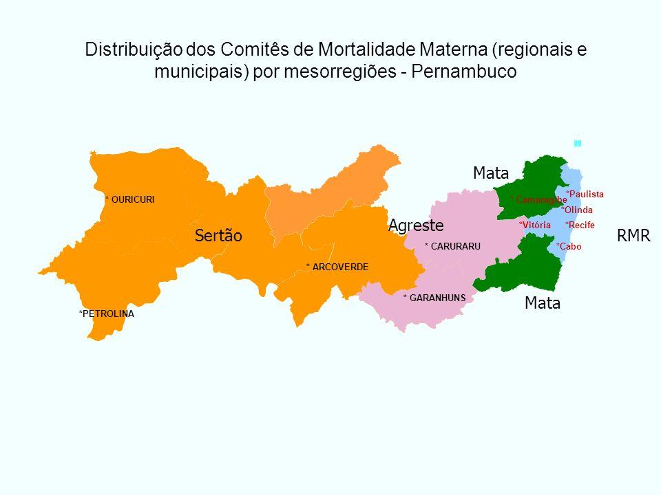 Distribuição dos Comitês de Mortalidade Materna (regionais e municipais) por mesorregiões - Pernambuco Sertão Agreste Mata RMR Mata *Paulista *Cabo *V