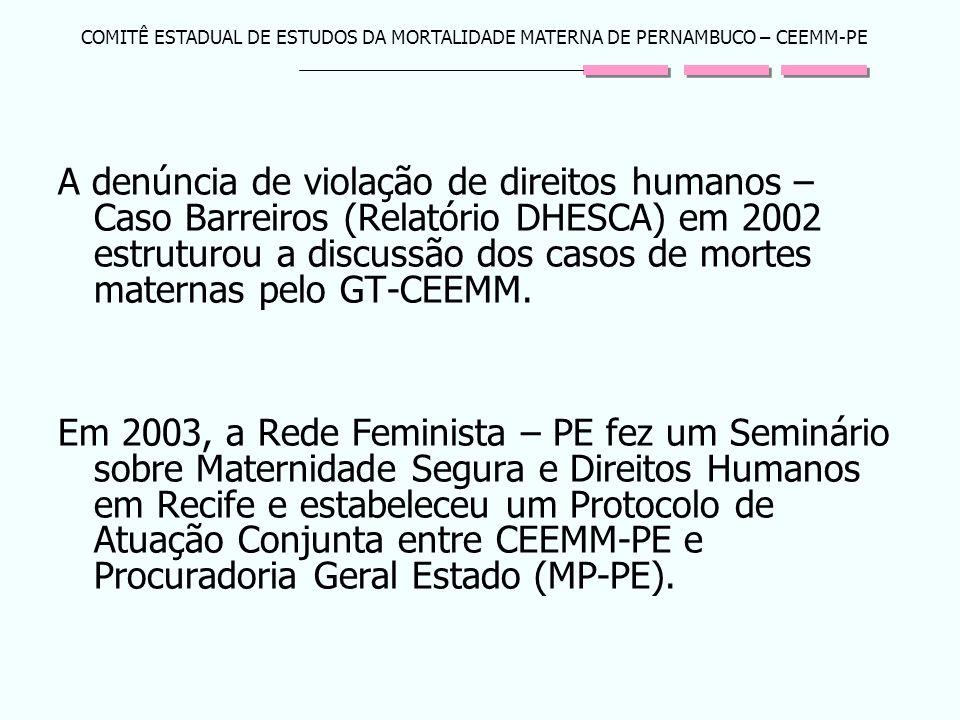 COMITÊ ESTADUAL DE ESTUDOS DA MORTALIDADE MATERNA DE PERNAMBUCO – CEEMM-PE A denúncia de violação de direitos humanos – Caso Barreiros (Relatório DHES
