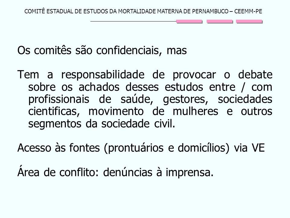 COMITÊ ESTADUAL DE ESTUDOS DA MORTALIDADE MATERNA DE PERNAMBUCO – CEEMM-PE Os comitês são confidenciais, mas Tem a responsabilidade de provocar o deba