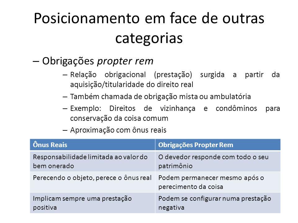 Posicionamento em face de outras categorias – Obrigações propter rem – Relação obrigacional (prestação) surgida a partir da aquisição/titularidade do
