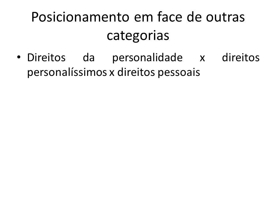 Posicionamento em face de outras categorias Direitos da personalidade x direitos personalíssimos x direitos pessoais