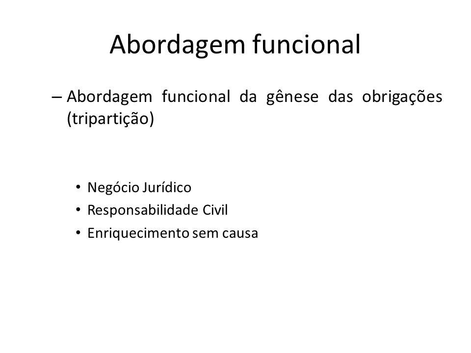 Abordagem funcional – Abordagem funcional da gênese das obrigações (tripartição) Negócio Jurídico Responsabilidade Civil Enriquecimento sem causa