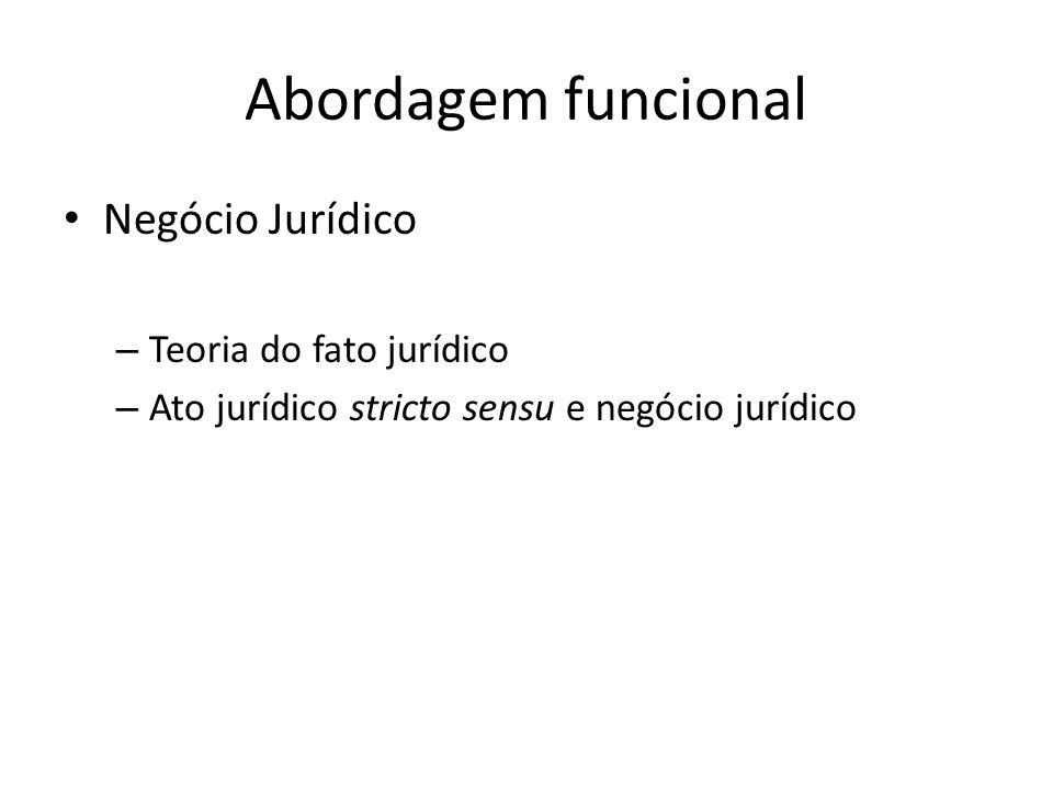Abordagem funcional Negócio Jurídico – Teoria do fato jurídico – Ato jurídico stricto sensu e negócio jurídico