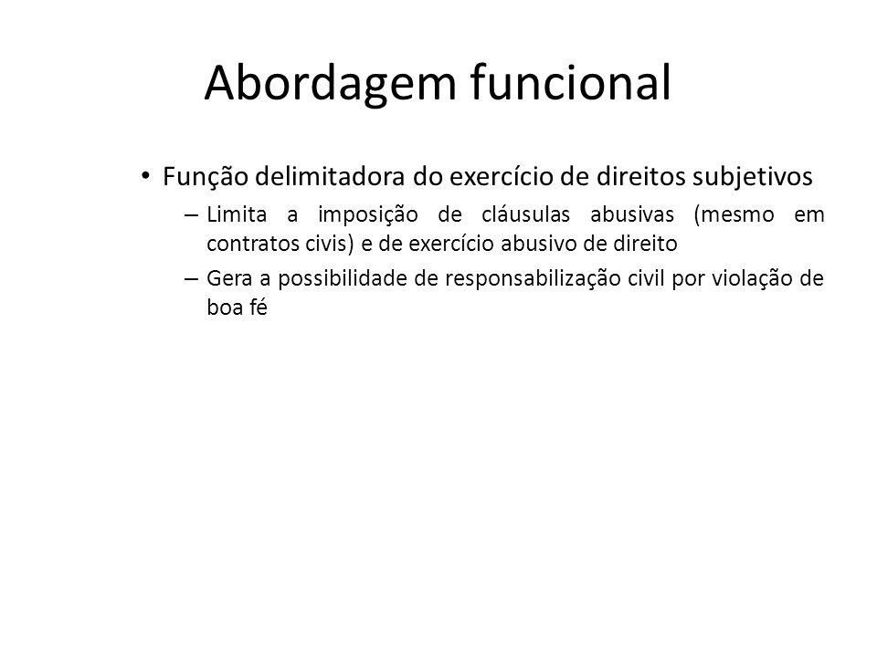 Abordagem funcional Função delimitadora do exercício de direitos subjetivos – Limita a imposição de cláusulas abusivas (mesmo em contratos civis) e de