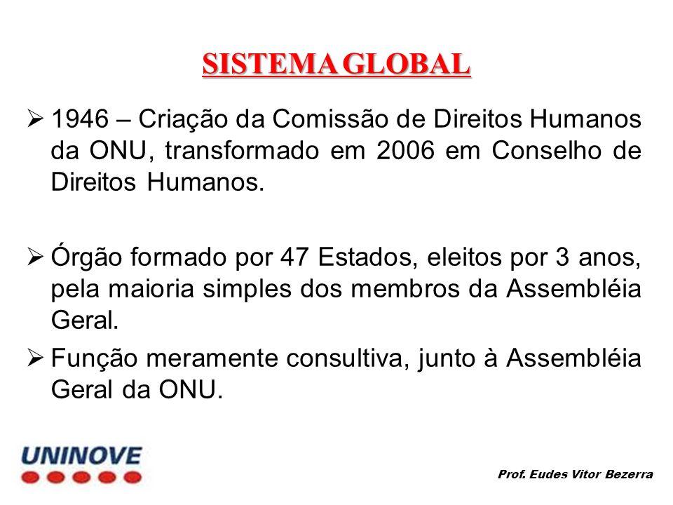 SISTEMA GLOBAL 1946 – Criação da Comissão de Direitos Humanos da ONU, transformado em 2006 em Conselho de Direitos Humanos. Órgão formado por 47 Estad